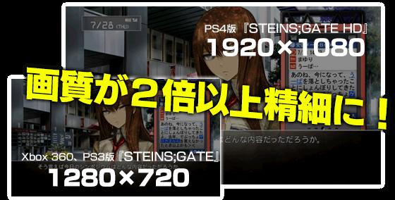 【非売品】ファミコン版『シュタインズ・ゲート』 …